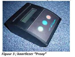 figuur kaartlezer Proxy